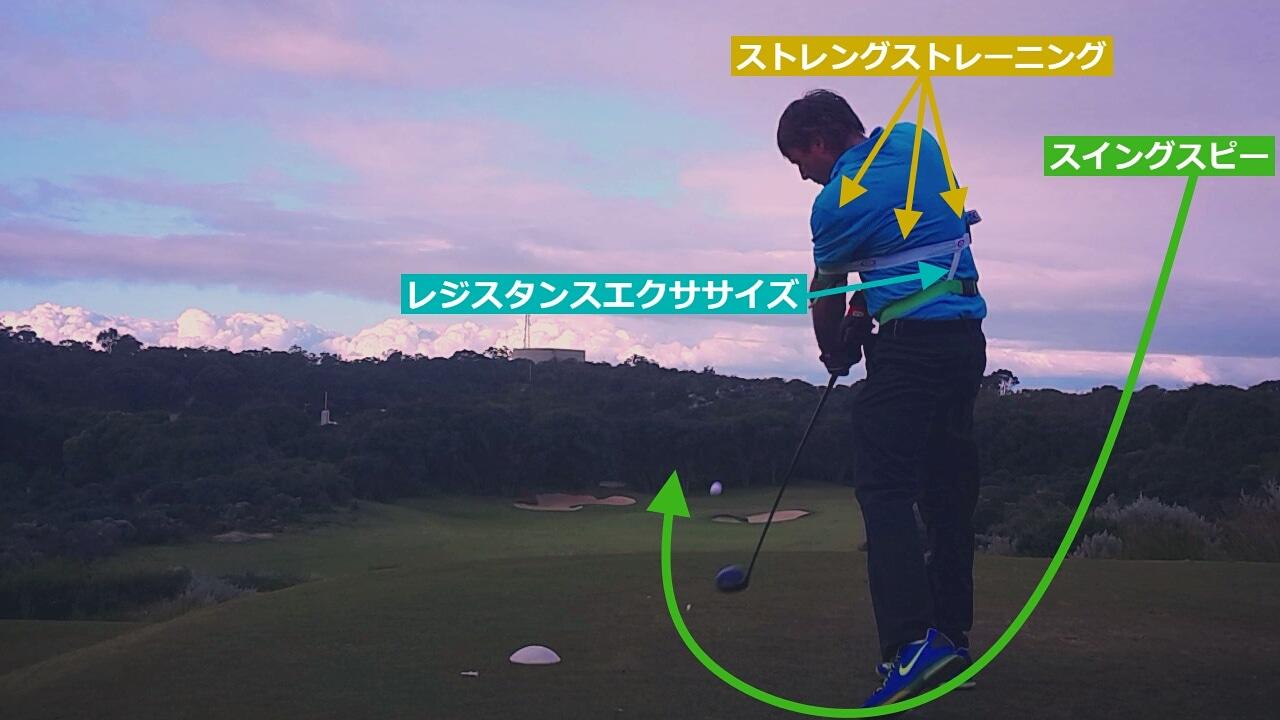 ゴルフ 練習グッズ