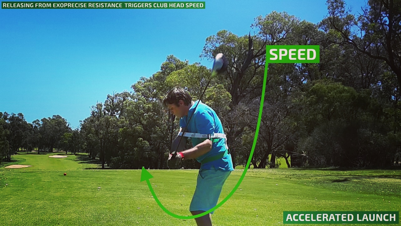 Increase Golf Swing Speed And Ball Striking