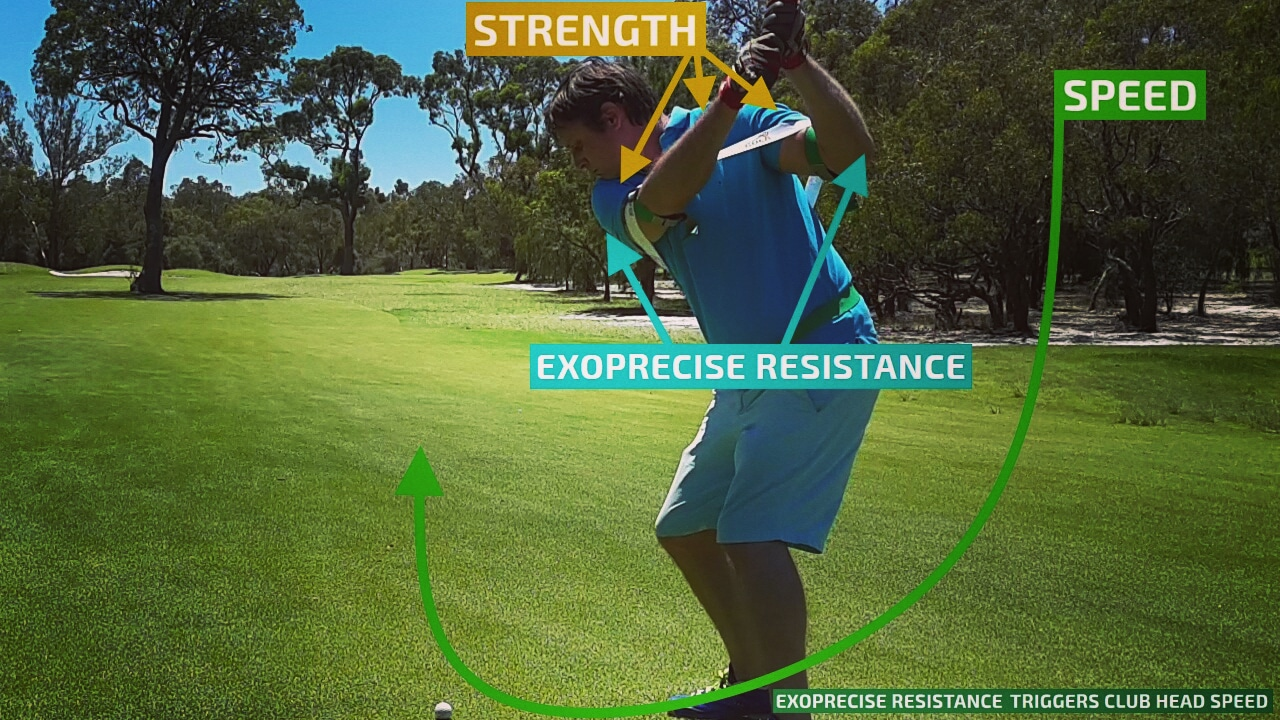 Get a low impact golf workout playing the course, our golf power swing trainer increases flexibility, prevents injury, strengthens precise golf muscles.