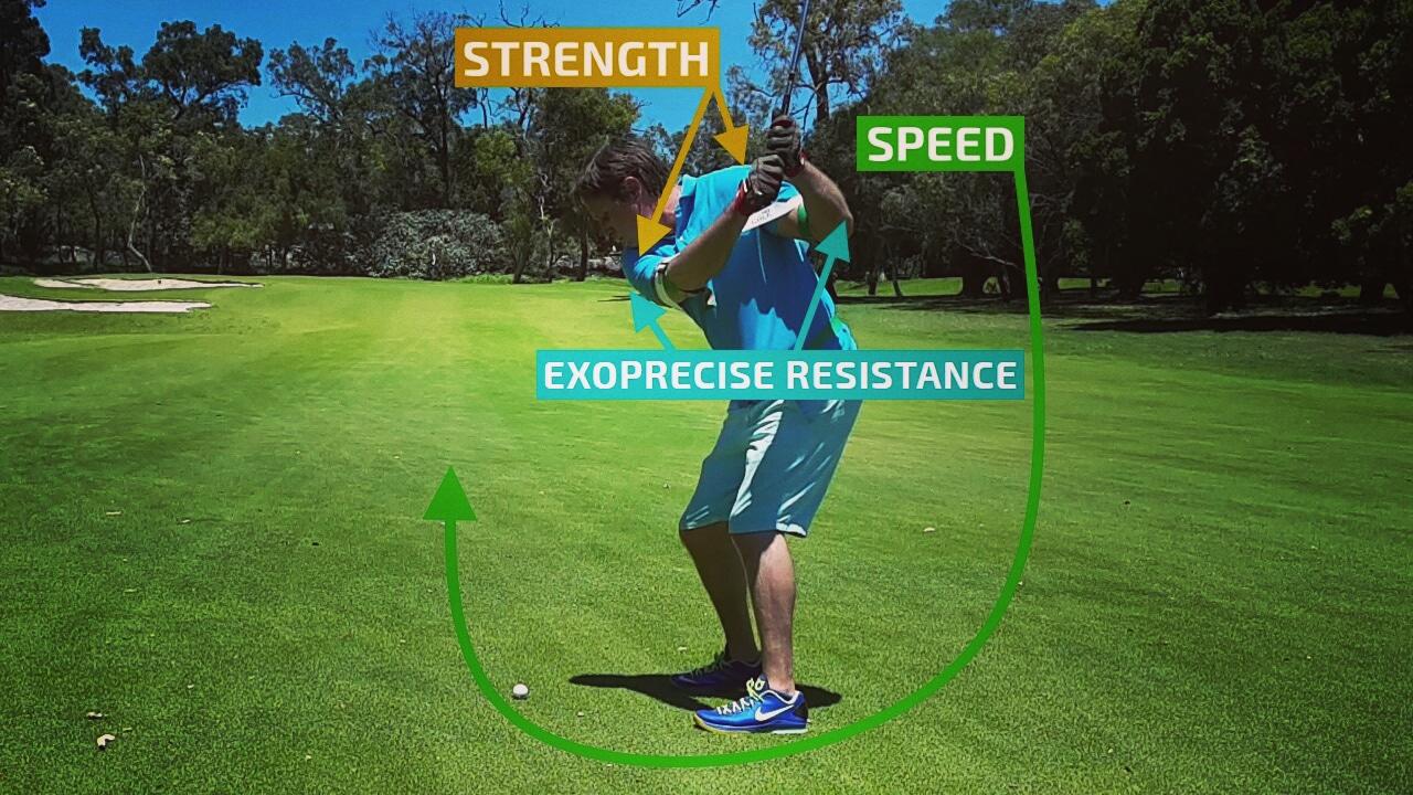 Best Golf Power Swing Trainer Practice Aids