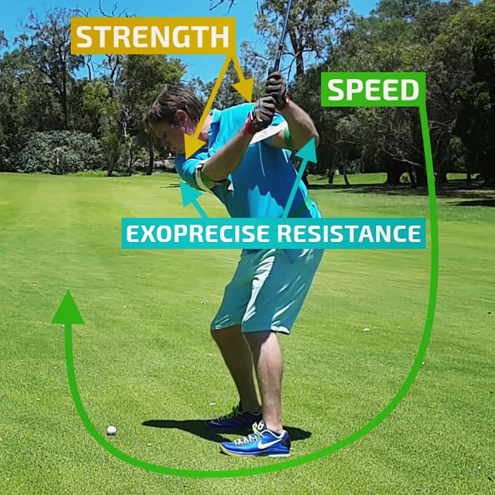 Best Golf Power Swing Training Aids