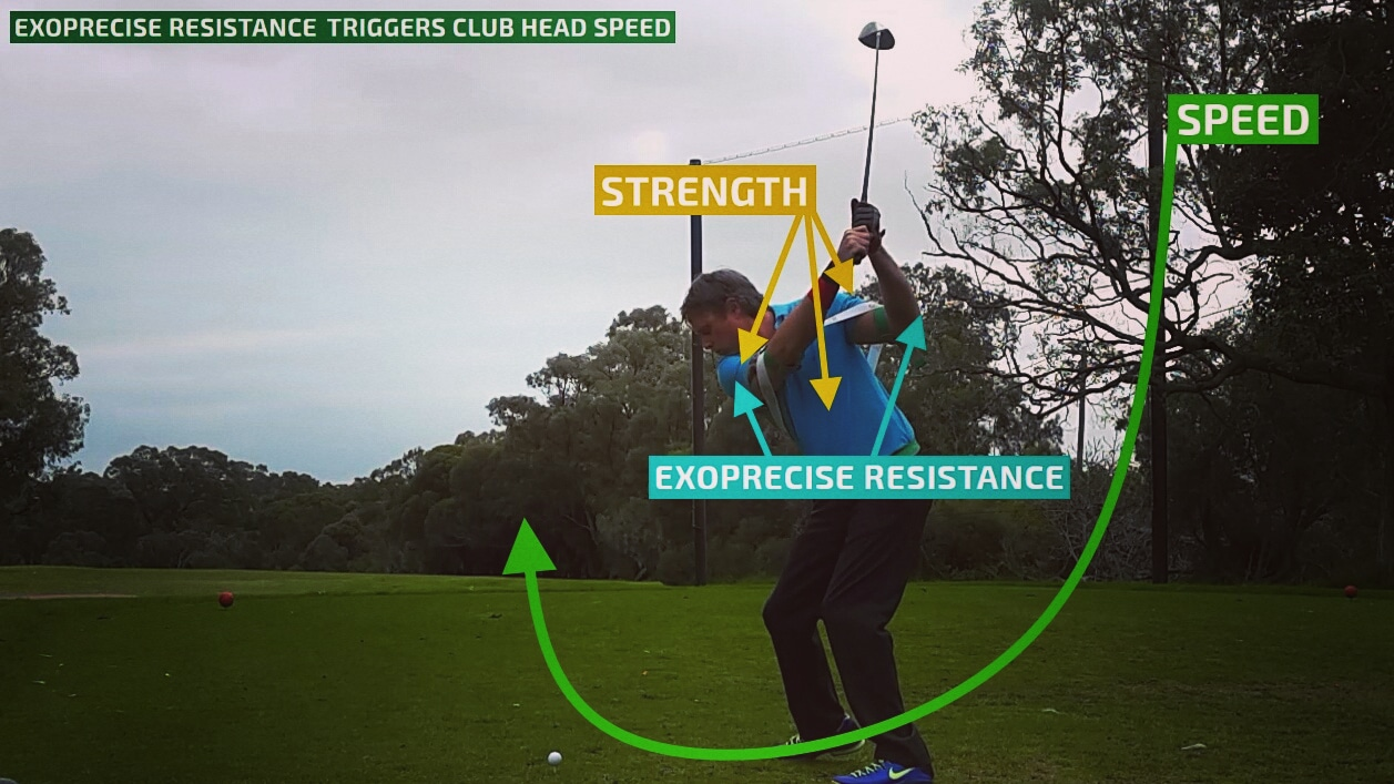Our golf power swing trainer strengthens muscles giving greater distance on your driver.