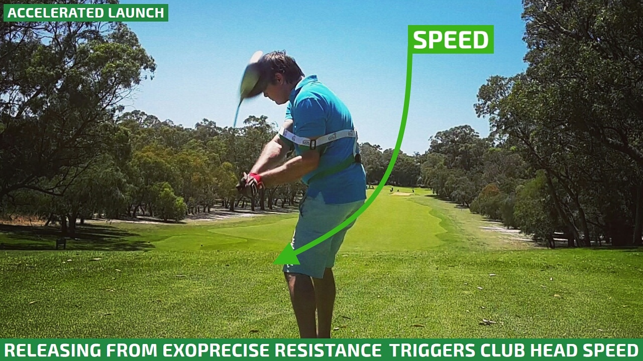 "Starting your downswing resistance triggers acceleration, improving club head speed, contact accuracy, developing fast twitch muscle fibers, and relieving pressure on joints. Power, speed, and accuracy carry over to tournament play, via ""brain and muscle communication systems,"" AKA ""muscle memory."""