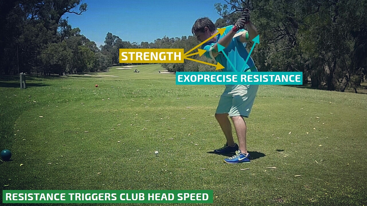 Golf Power Training Aid
