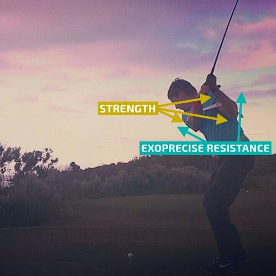 Our Golf Swing Trainer Gives Strength Training For A Full-body Golf Swing Workout, Playing The Course As Usual! Increase Distance With A Better Golf Swing
